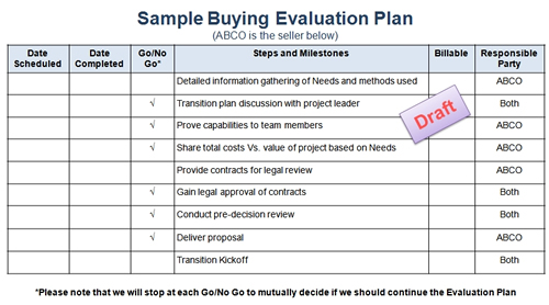 Buying Evalution Sample